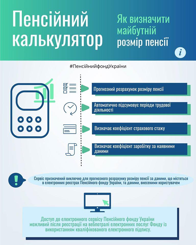 Калькулятор пенсии онлайн 2017 предпенсионный возраст транспортный налог